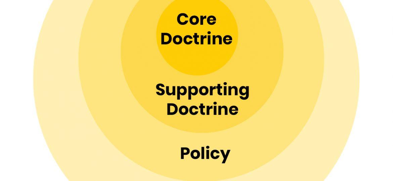myth 4 doctrines